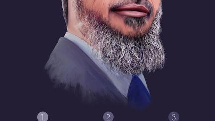 Sheikh Dr Zakir Naik - President, IRF