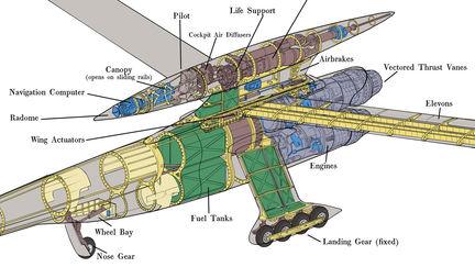 Rocketplane Cutaway