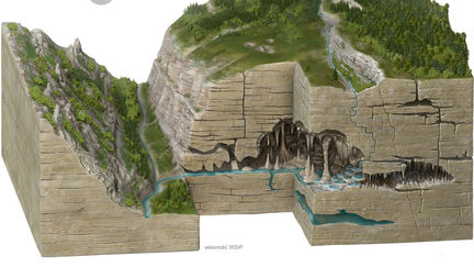 Karst phenomenon