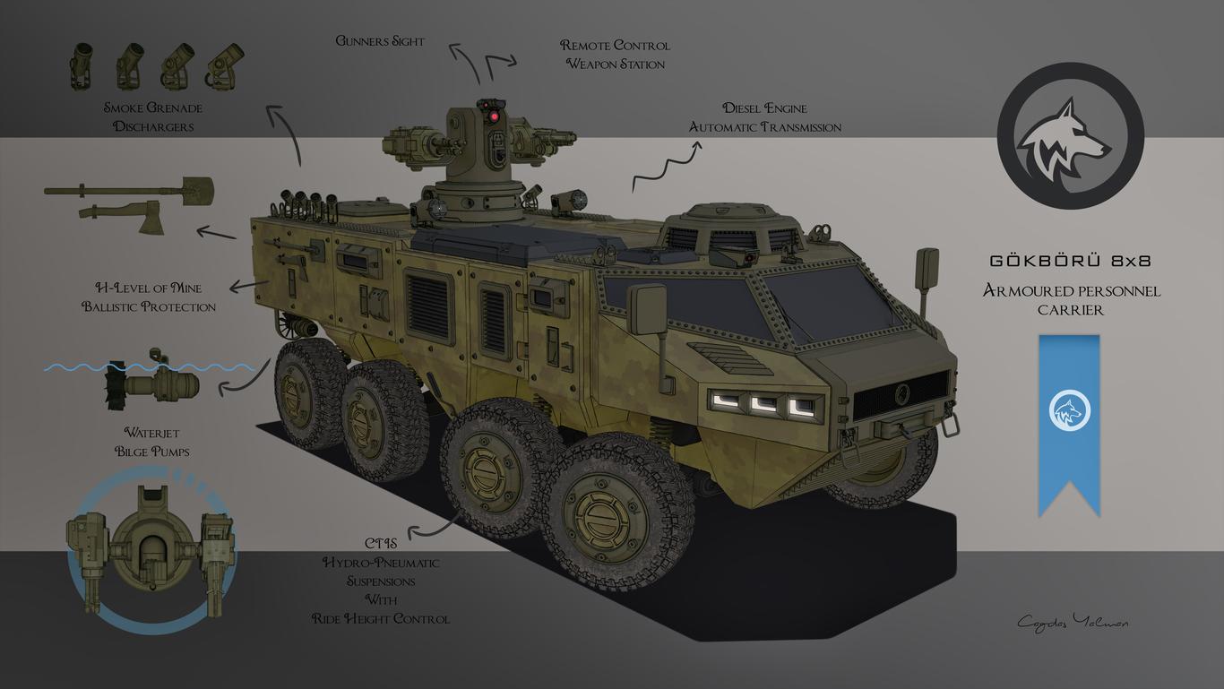 Cagyalman gokboru 8x8 concept  1 b2824d4b tdyv
