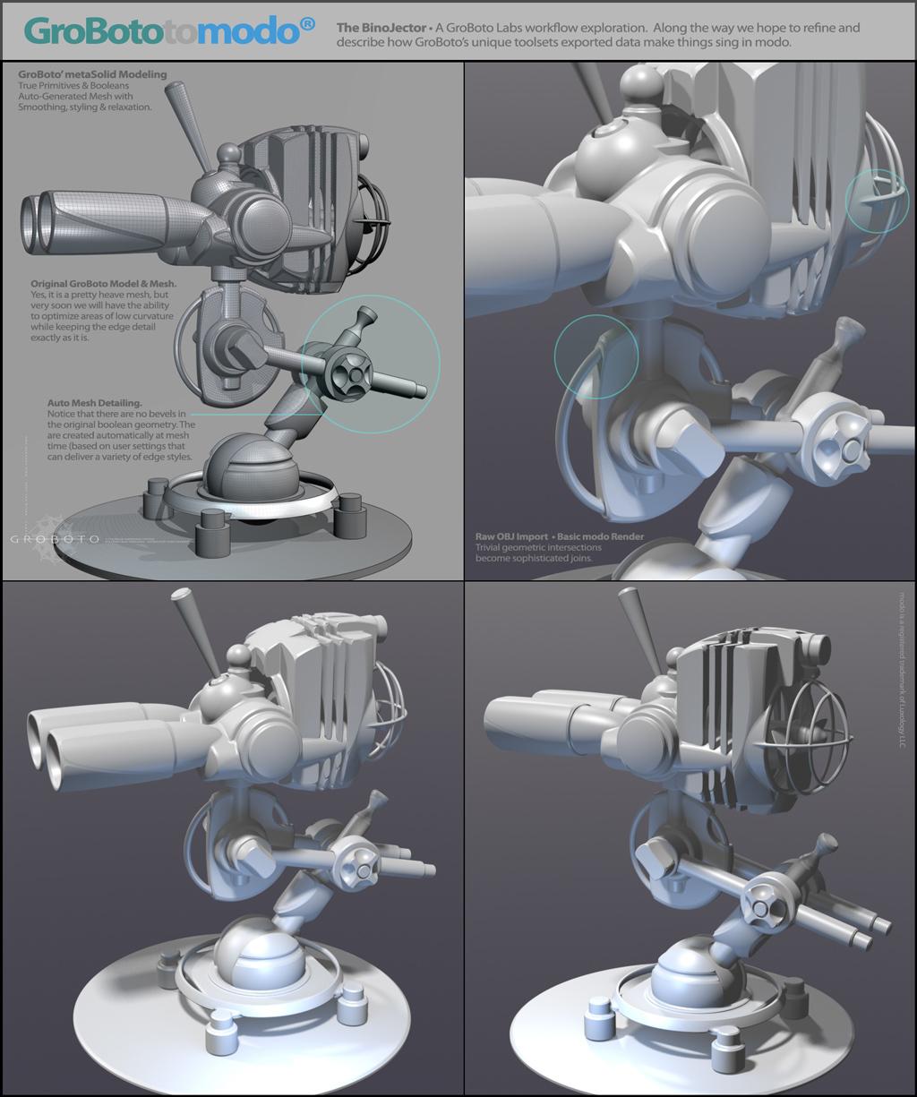 Groboto binojector setup gro 1 7a9656ed nn4n